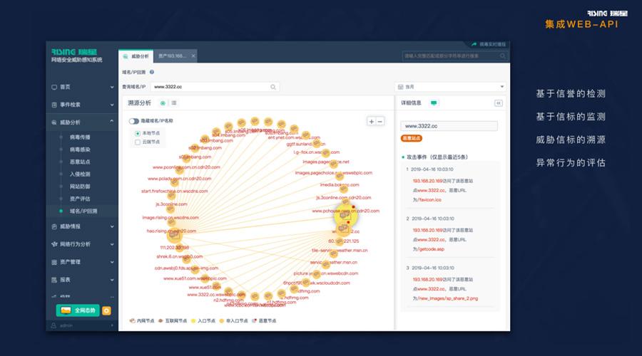 新产品 新突破——瑞星发布威胁情报及网安知识图谱